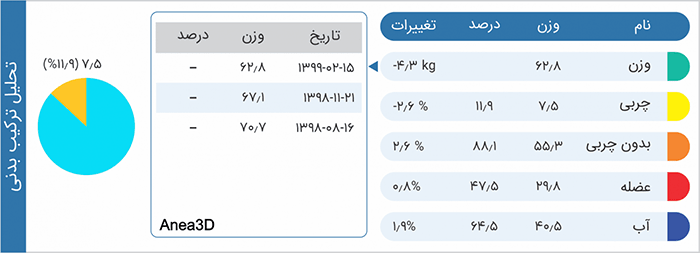 body-composition-main-page-min-last